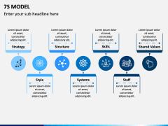 7S model PPT slide 3
