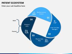 Patient Ecosystem PPT Slide 10