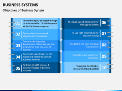 Business Systems PPT Slide 5
