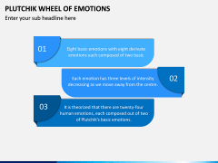 Plutchik Wheel of Emotions PPT Slide 8