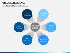 Personal Resilience PPT Slide 15