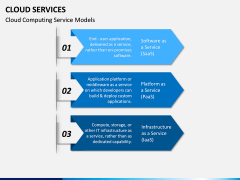 Cloud Services PPT Slide 10