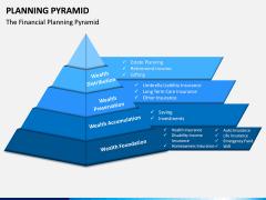 Planning Pyramid PPT Slide 2