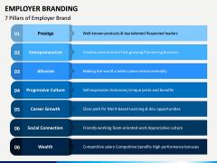 Employer Branding PPT Slide 7