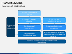 Franchise Model PPT Slide 14