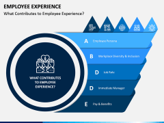 Employee Experience PPT Slide 2