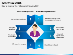 Interview Skills PPT Slide 12