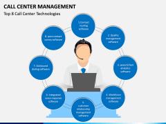 Call Center Management PPT Slide 1