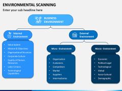 Environmental Scanning PPT Slide 5