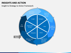 Insights and Action PPT Slide 9