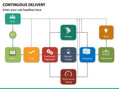 Continuous Delivery PPT Slide 35