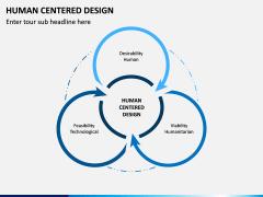 Human Centered Design PPT Slide 2