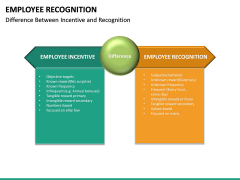 Employee Recognition PPT Slide 28