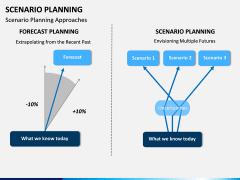 Scenario Planning PPT slide 2