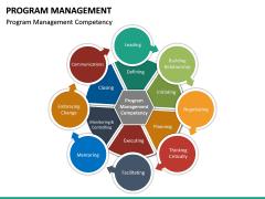 Program Management PPT Slide 27