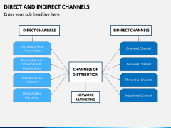 Direct and Indirect Channels PPT Slide 1