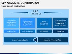 Conversion Rate Optimization PPT Slide 7