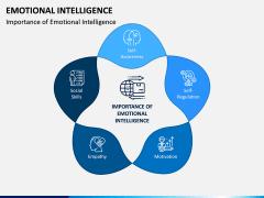 Emotional Intelligence PPT Slide 9