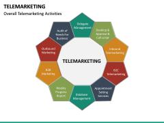 Tele Marketing PPT slide 11