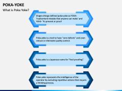 Poka Yoke PPT Slide 1