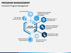 Program Management PPT Slide 2