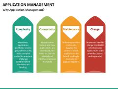 Application Management PPT Slide 12