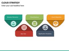 Cloud Strategy PPT Slide 21