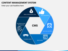 Content Management System (CMS) PPT Slide 3