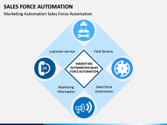 Sales Force Automation PPT Slide 15