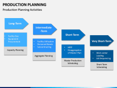 Production Planning PPT Slide 18