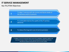IT Service Management PPT slide 10