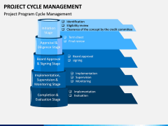 Project Cycle Management PPT Slide 7