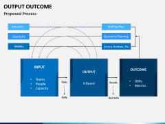 Output Outcome PPT Slide 9