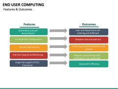 End User Computing PPT Slide 23