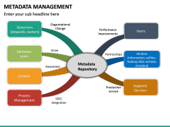 Metadata Management PPT slide 25