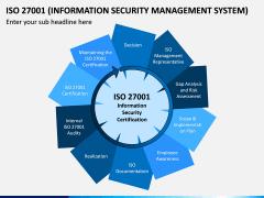 ISO 27001 PPT Slide 1