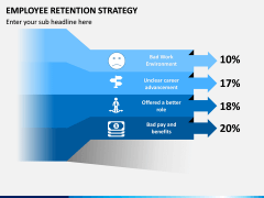 Employee Retention Strategy PPT slide 4
