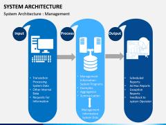 System Architecture PPT Slide 2