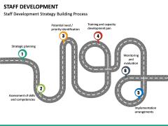 Staff Development PPT Slide 24