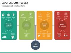 UX/UI Design Strategy PPT Slide 26