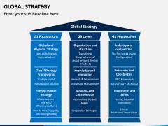 Global Strategy PPT Slide 4