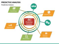 Predictive Analysis PPT Slide 21