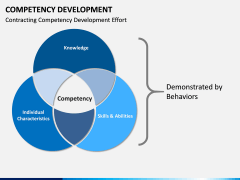 Competency Development PPT slide 9
