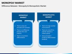 Monopoly Market PPT Slide 10