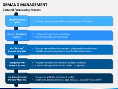 Demand Management PPT Slide 12