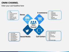 Omni Channel PPT Slide 1