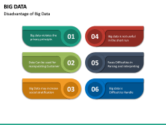 Big data PPT slide 59