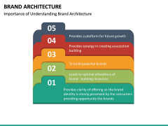 Brand Architecture PPT Slide 19