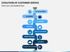 Evolution of Customer Service PPT Slide 4