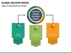 Global Delivery Model PPT Slide 20